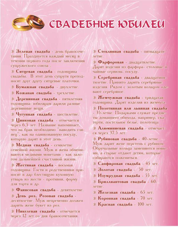 Список годовщин свадьбы